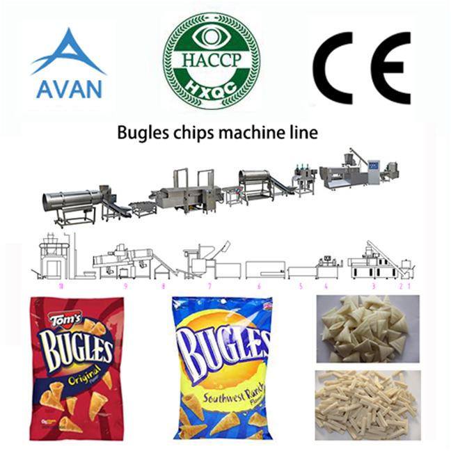bugles chips.jpg